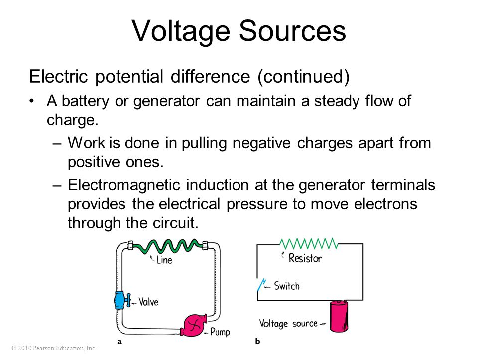 Voltage Sources Electric potential difference (continued)