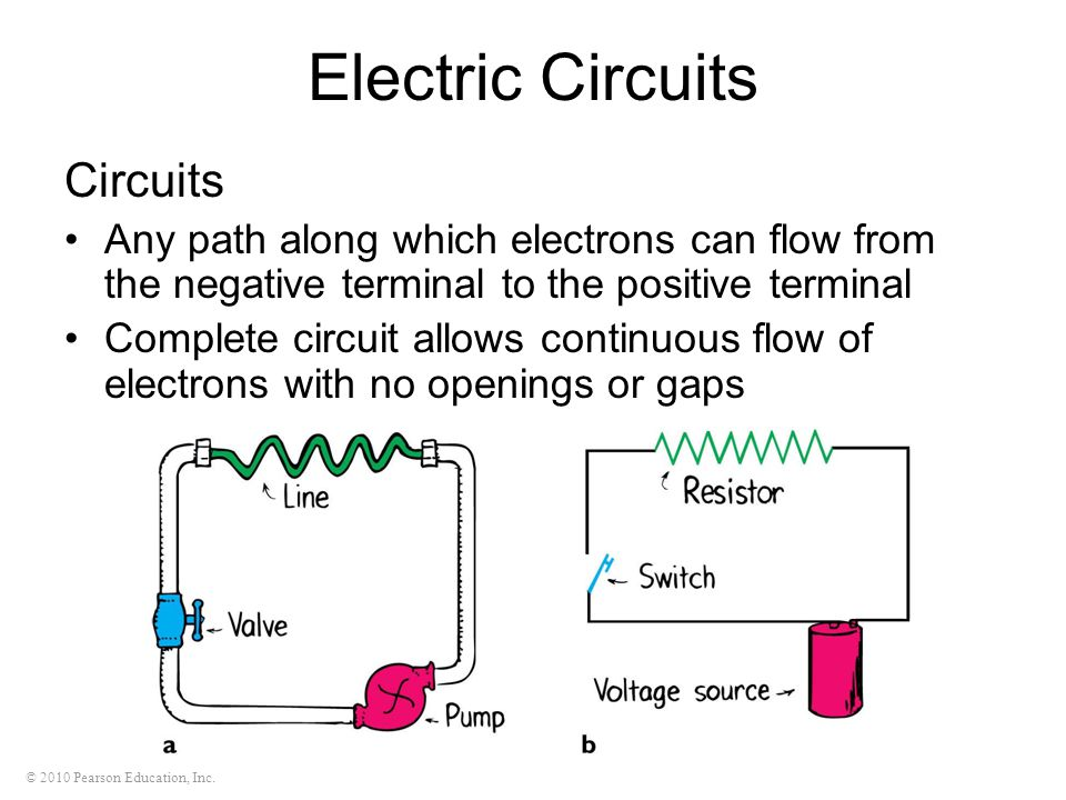 Electric Circuits Circuits