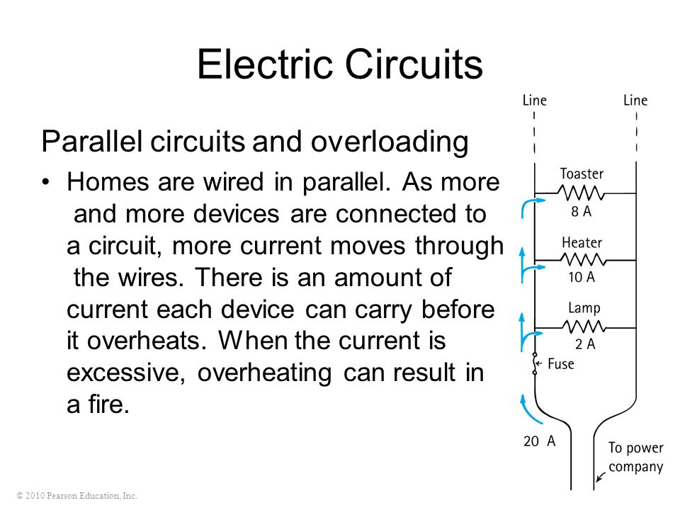 Electric Circuits Parallel circuits and overloading