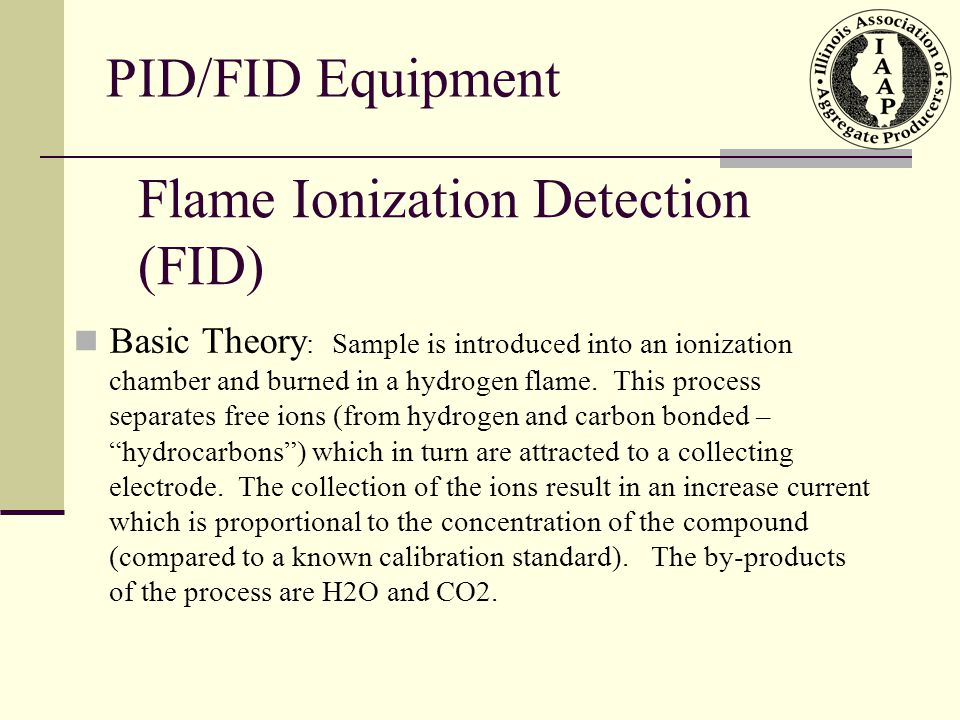 Flame Ionization Detection (FID)