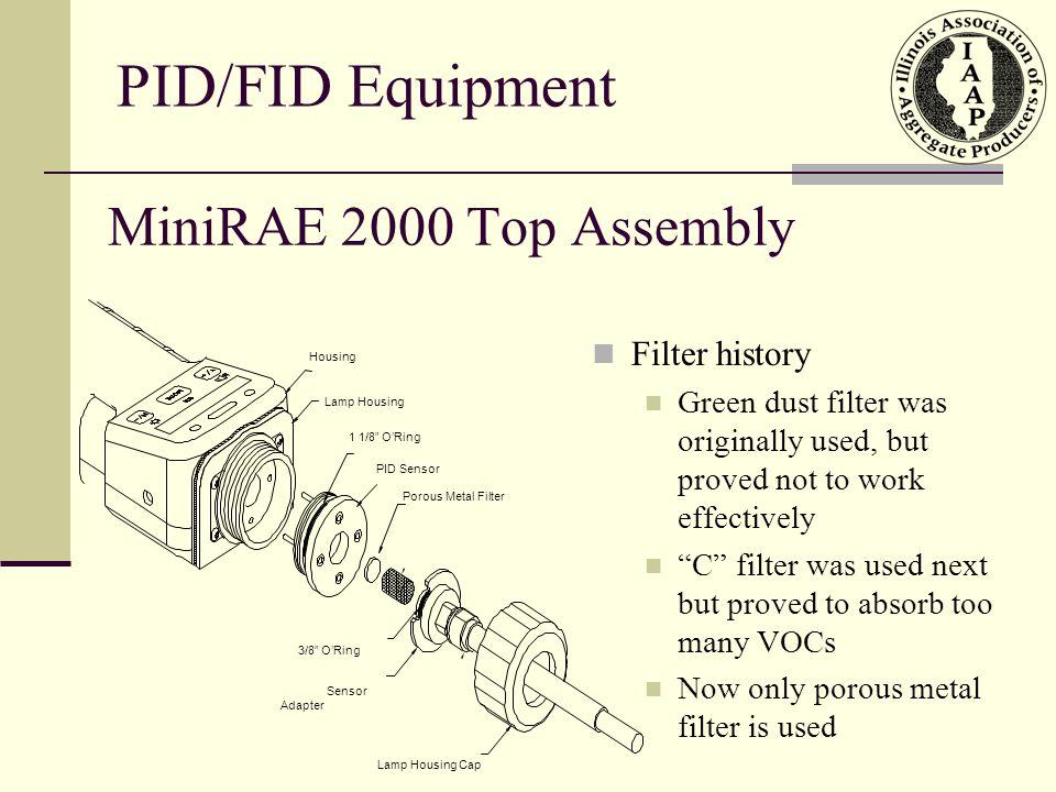 PID/FID Equipment MiniRAE 2000 Top Assembly Filter history