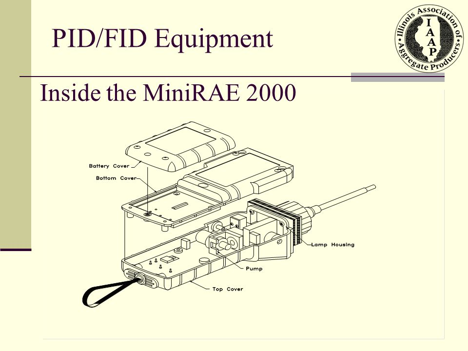 PID/FID Equipment Inside the MiniRAE 2000