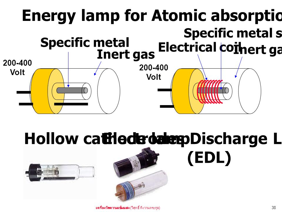 Electrodes Discharge Lamp