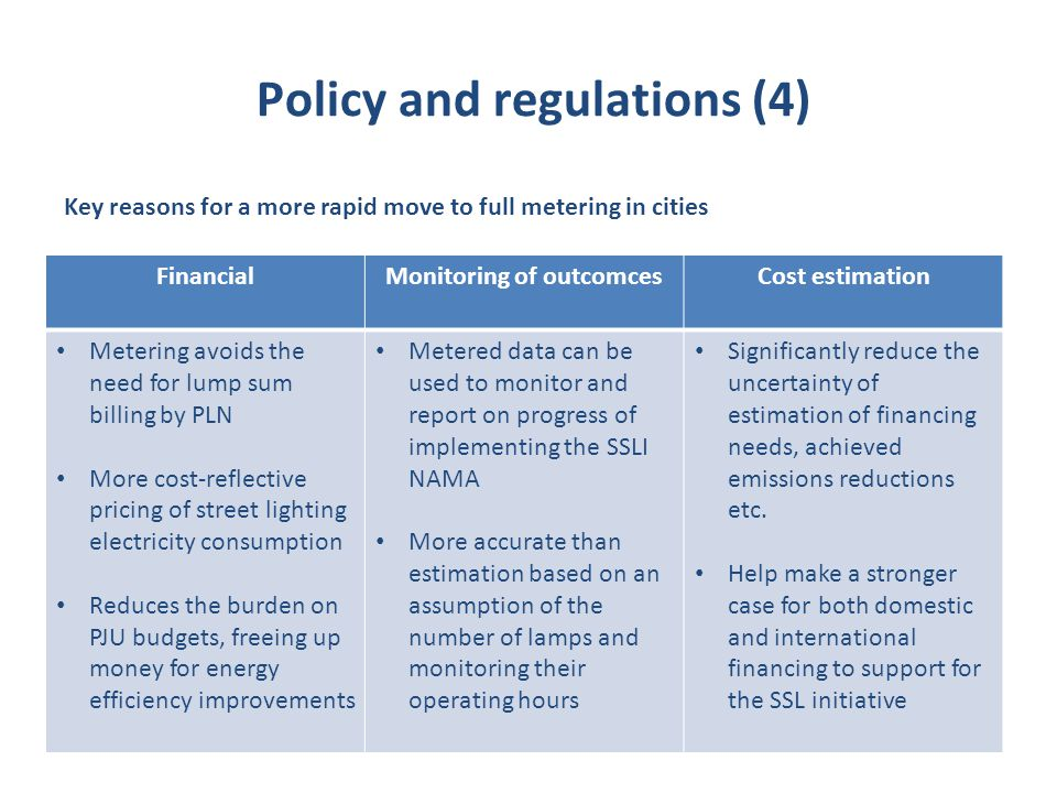 Policy and regulations (4) Monitoring of outcomces