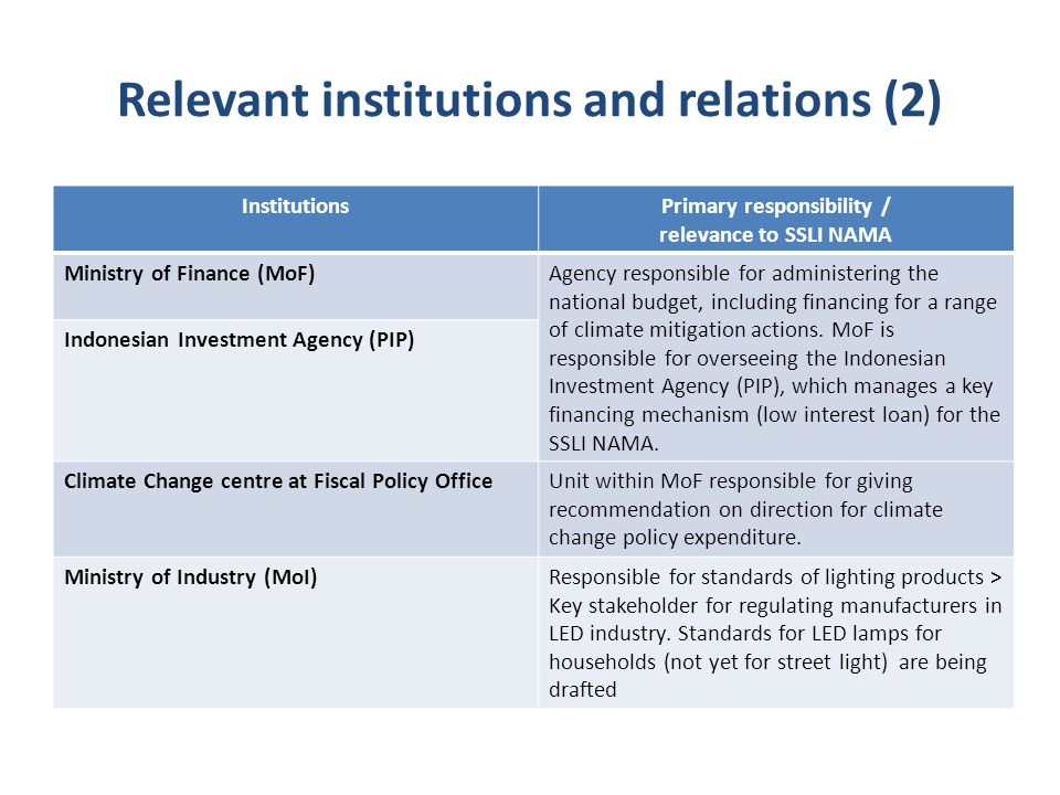 Relevant institutions and relations (2)