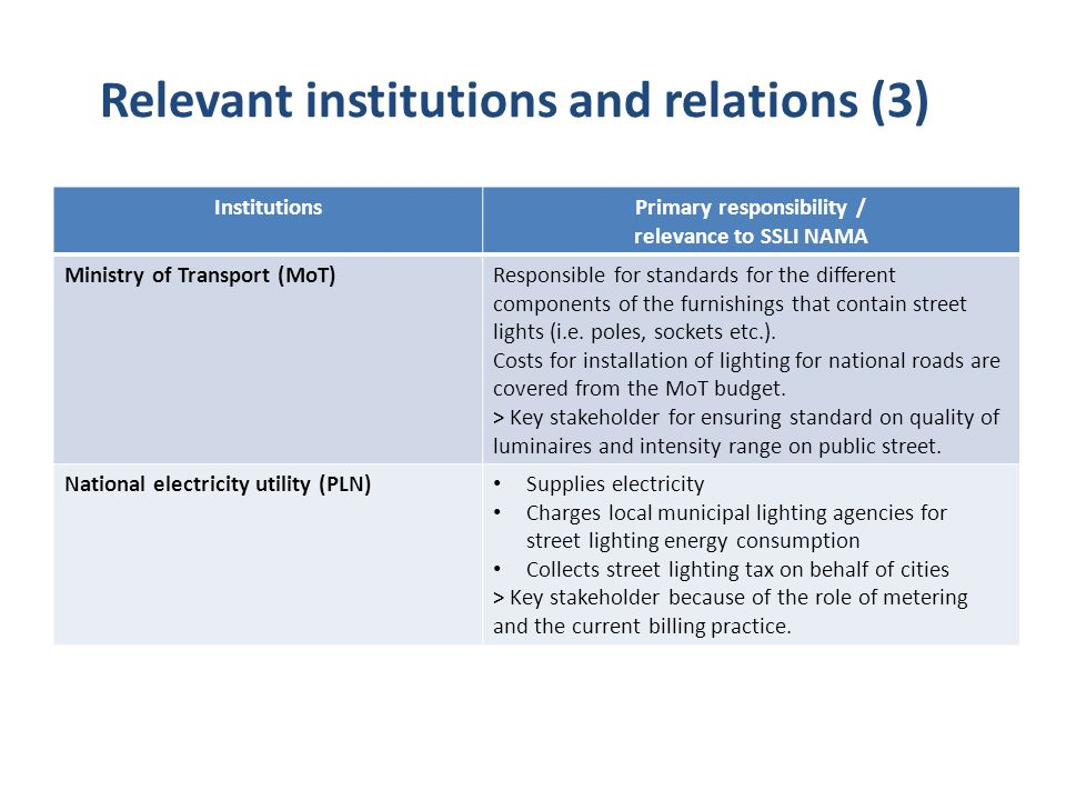 Relevant institutions and relations (3)