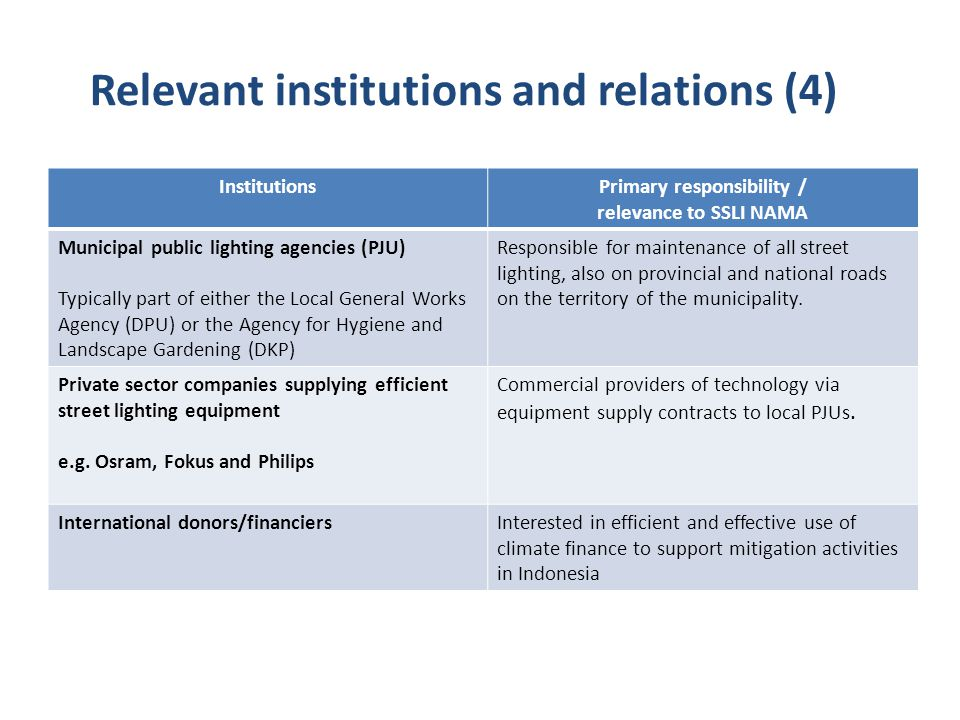 Relevant institutions and relations (4)