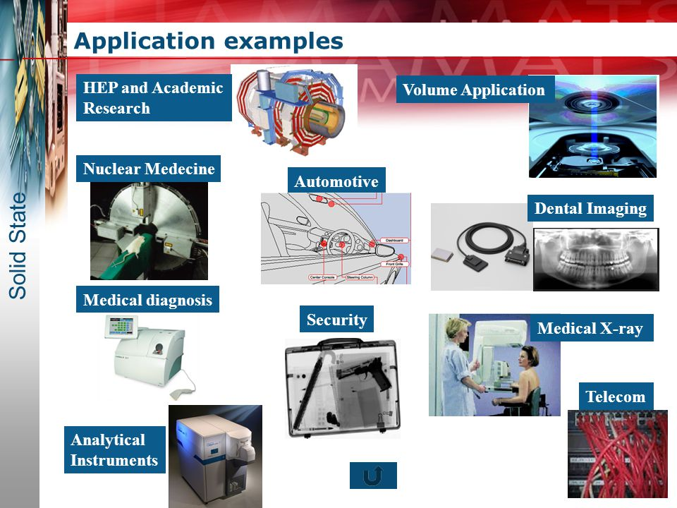 Application examples Solid State HEP and Academic Volume Application