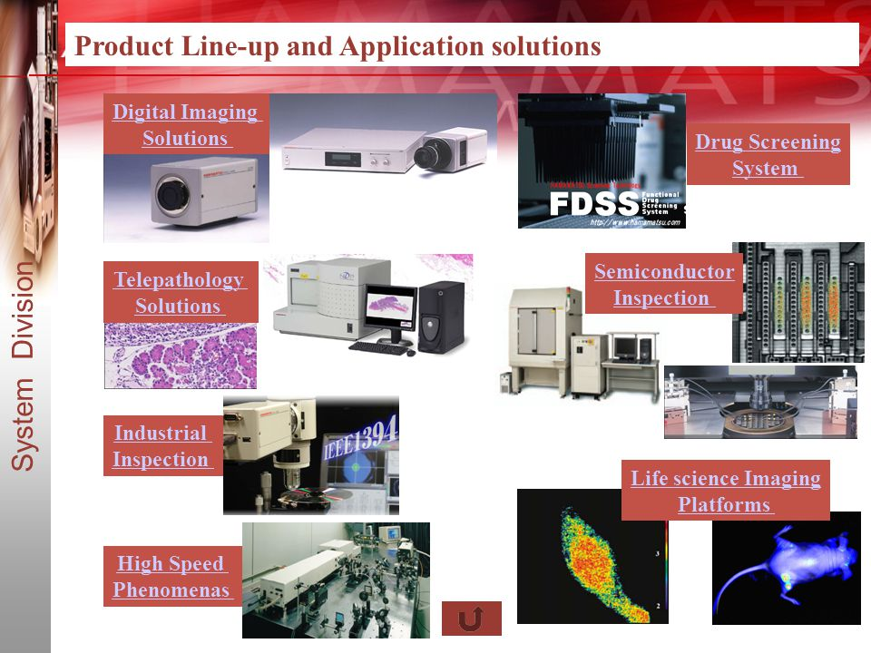 Product Line-up and Application solutions