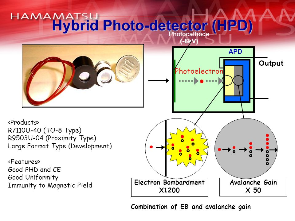 Hybrid Photo-detector (HPD)