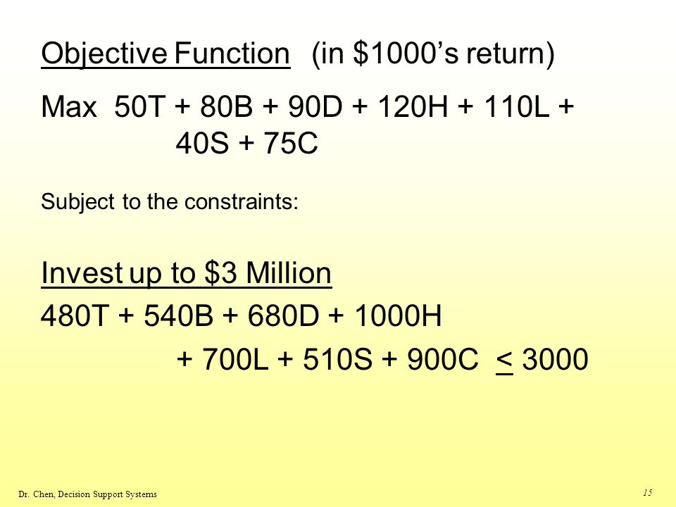 Objective Function (in $1000's return)