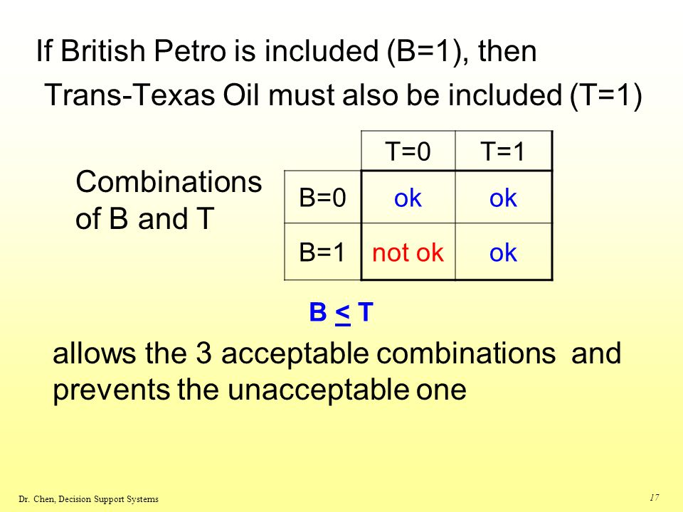 If British Petro is included (B=1), then