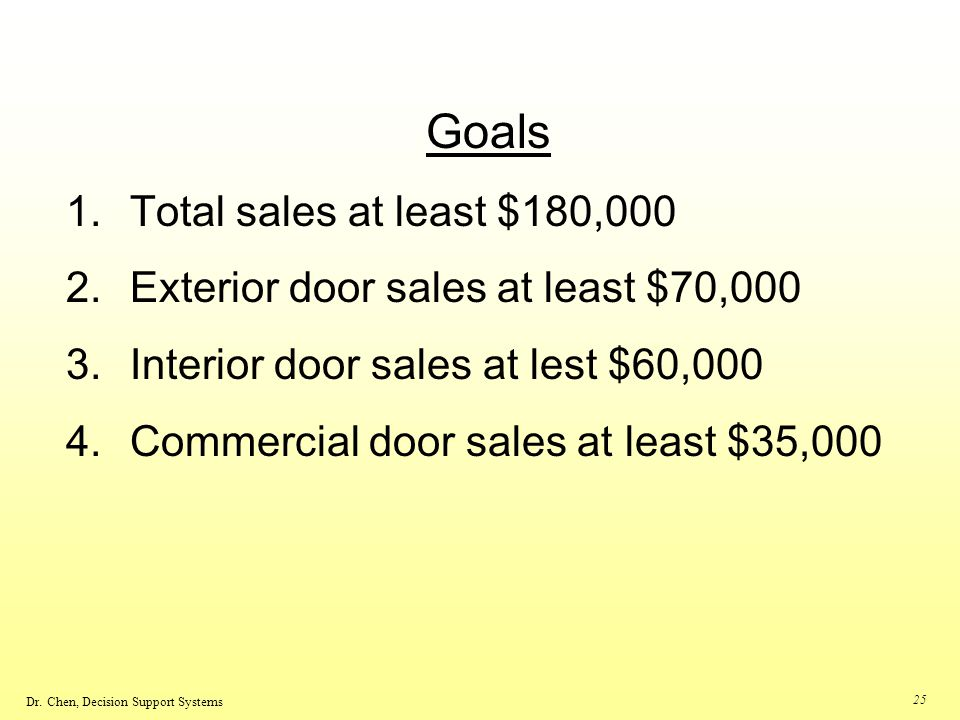 Goals Total sales at least $180,000