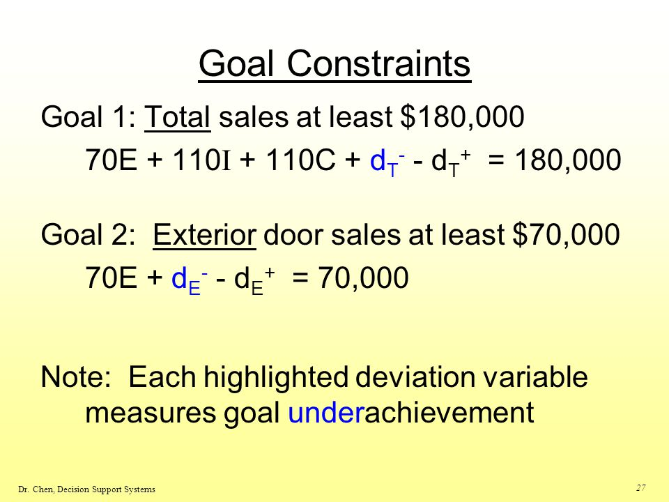 Goal Constraints Goal 1: Total sales at least $180,000