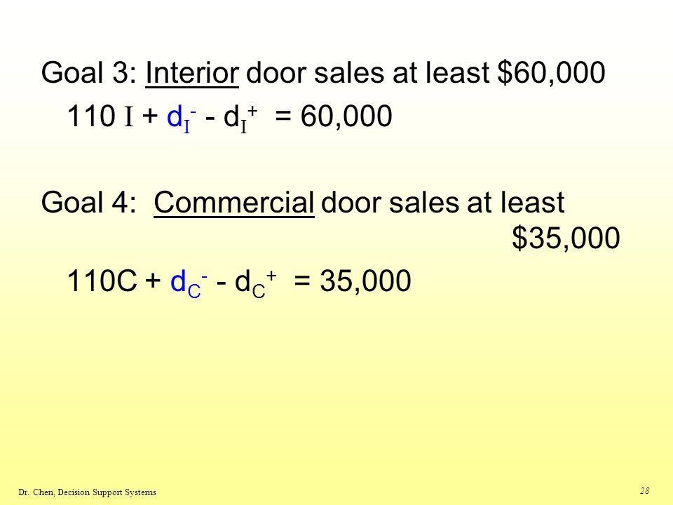 Goal 3: Interior door sales at least $60,000