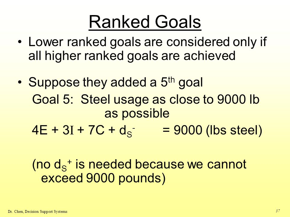 Ranked Goals Lower ranked goals are considered only if all higher ranked goals are achieved. Suppose they added a 5th goal.