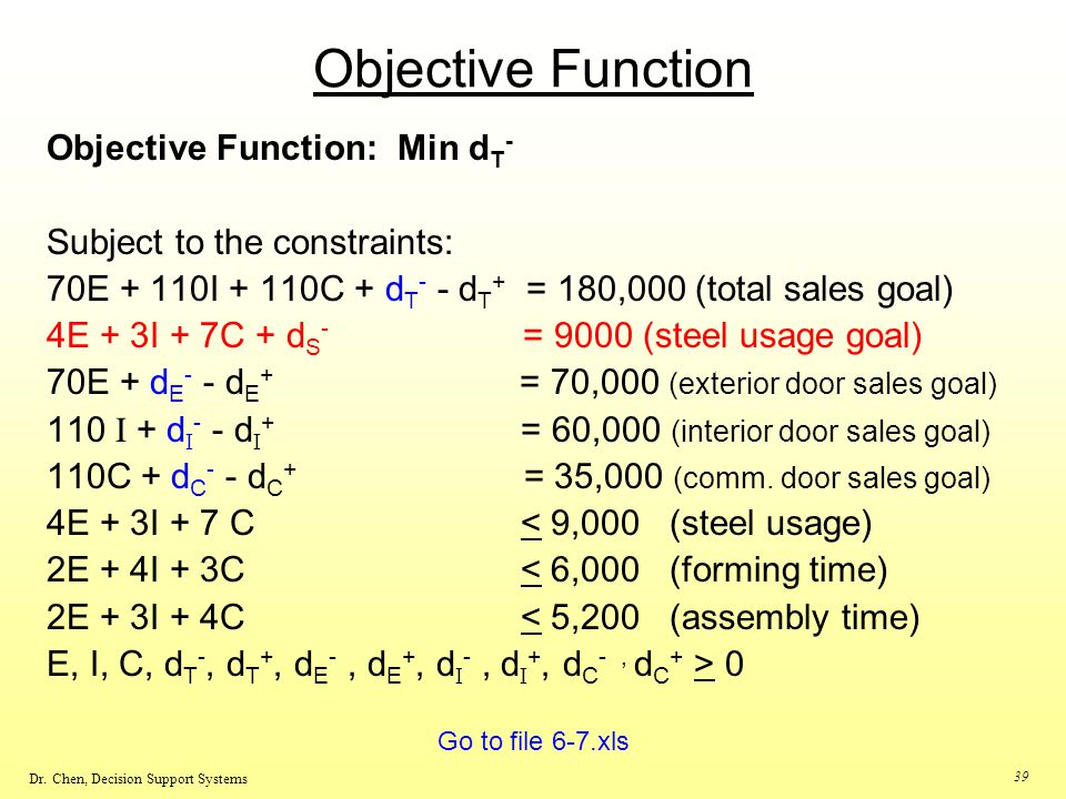 Objective Function Objective Function: Min dT-