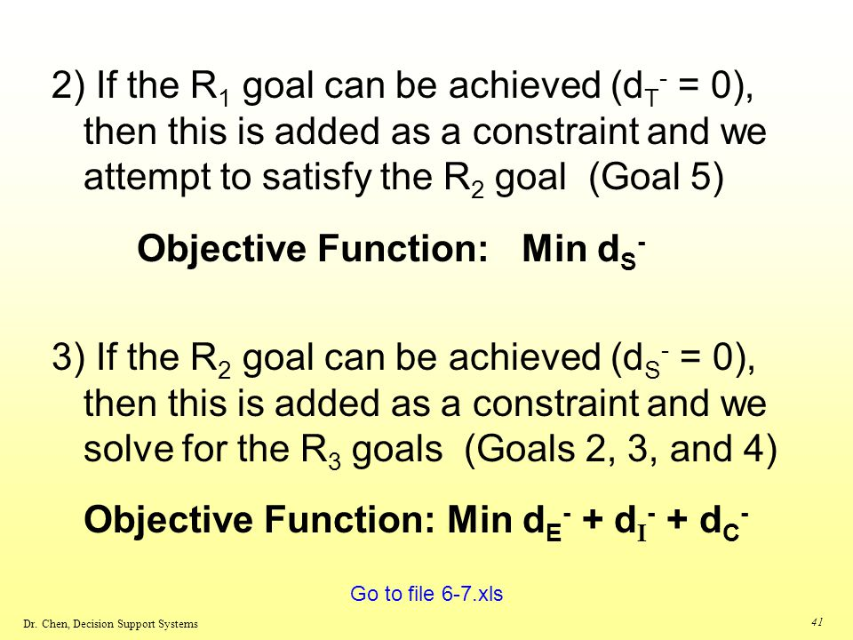 Objective Function: Min dS-