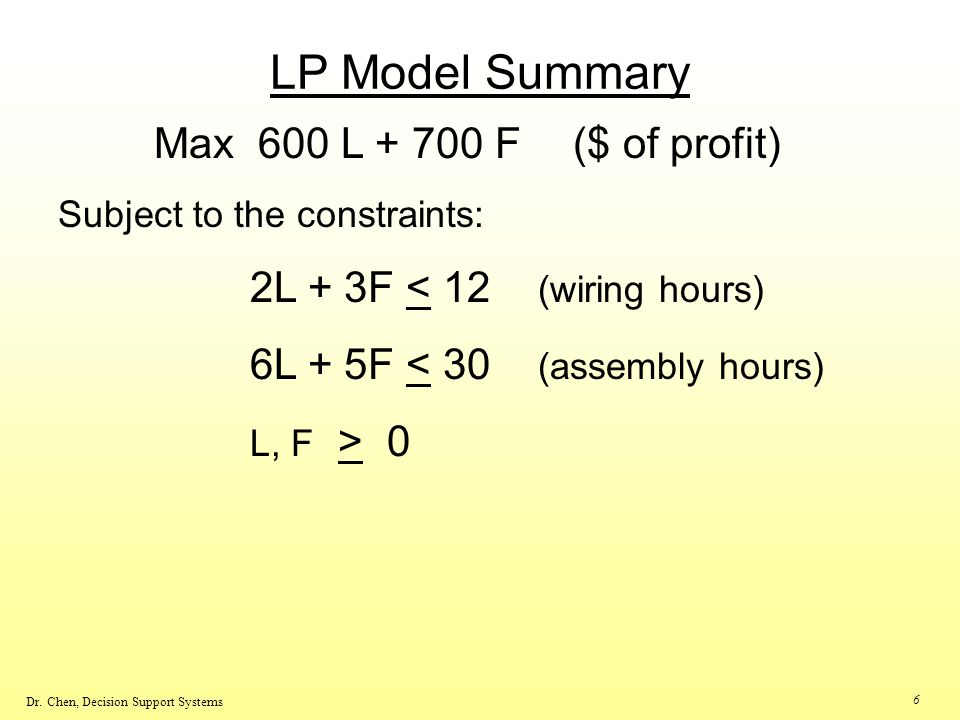 LP Model Summary Max 600 L + 700 F ($ of profit)
