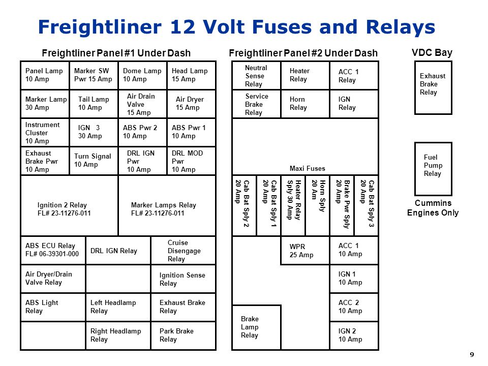 Freightliner 12 Volt Fuses and Relays
