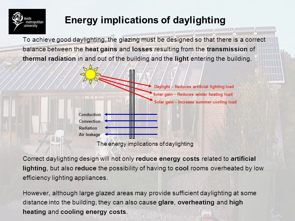 Energy implications of daylighting