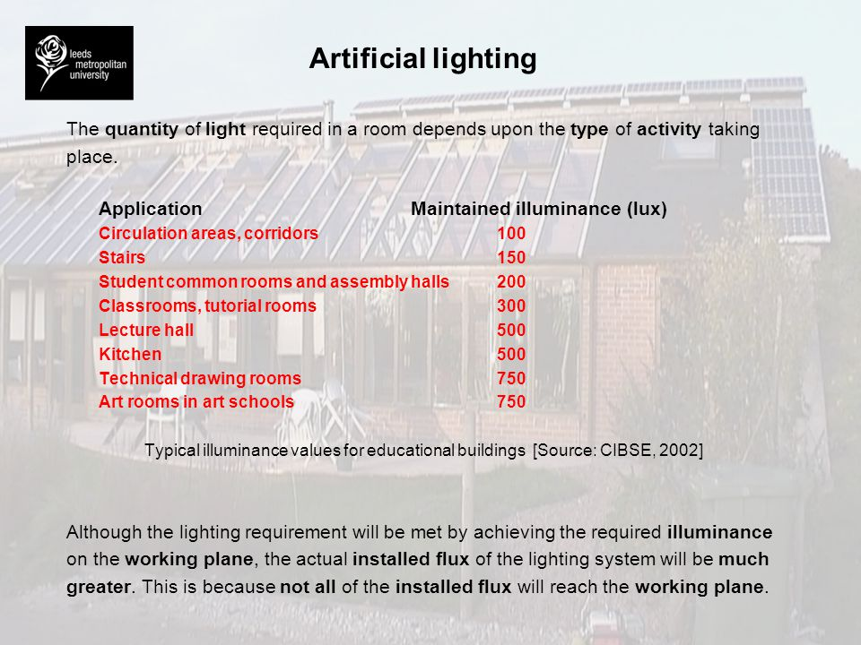 Artificial lighting The quantity of light required in a room depends upon the type of activity taking.