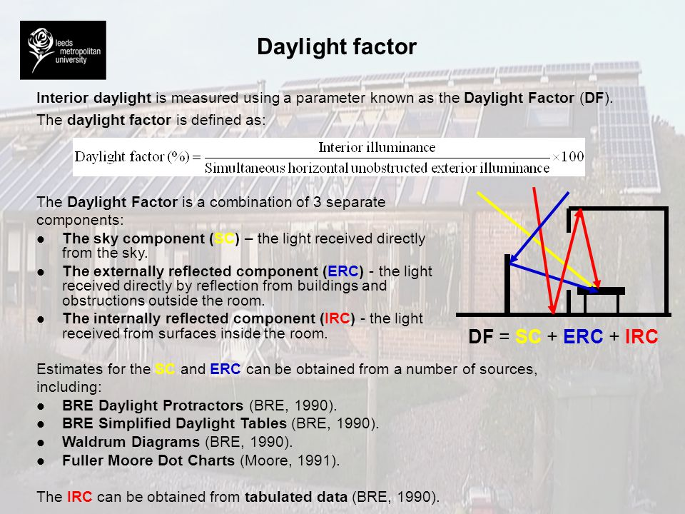 Daylight factor DF = SC + ERC + IRC