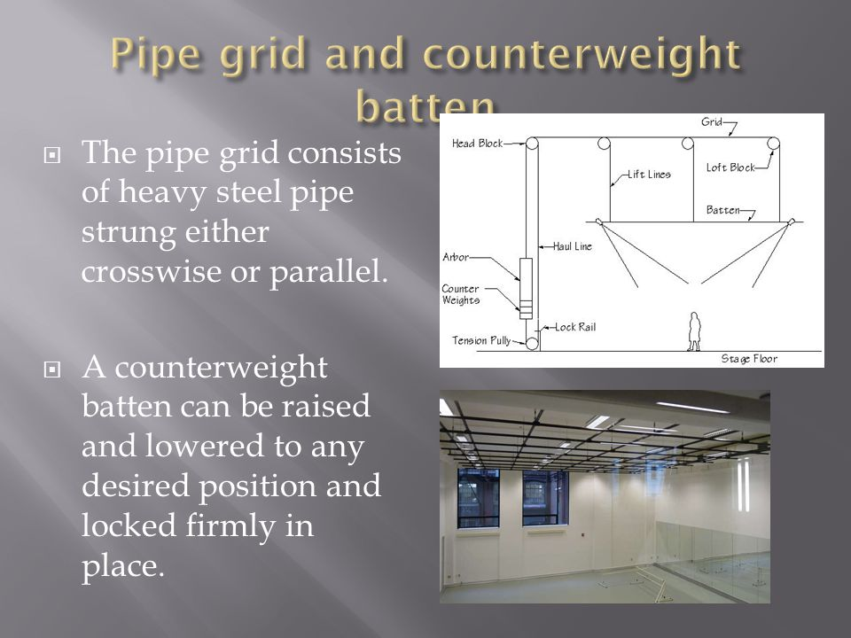 Pipe grid and counterweight batten
