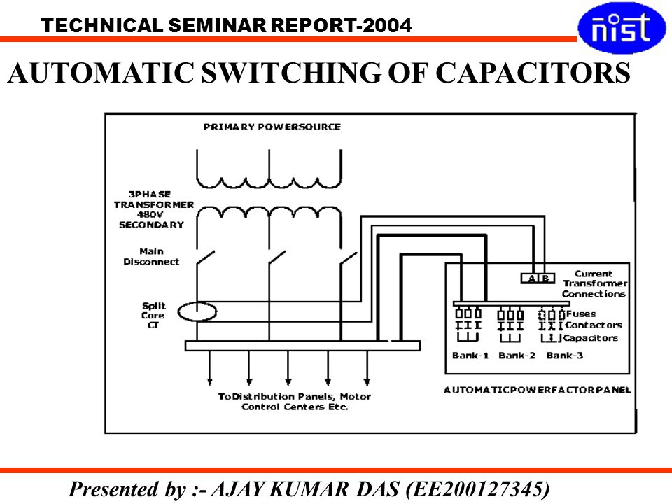 AUTOMATIC SWITCHING OF CAPACITORS