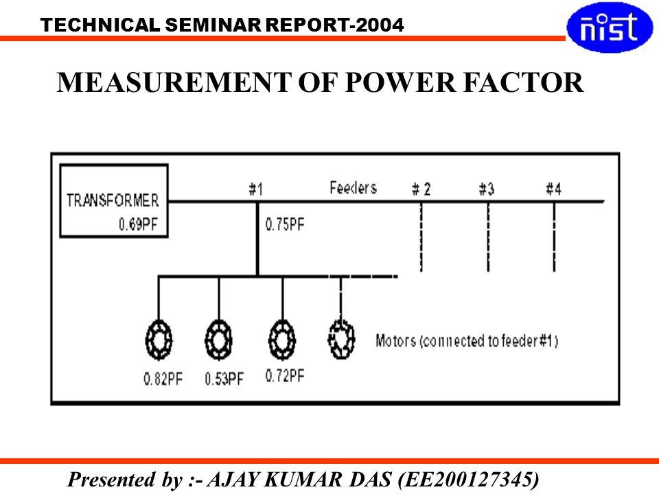 MEASUREMENT OF POWER FACTOR