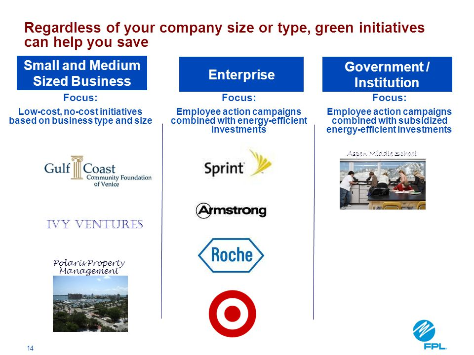 Regardless of your company size or type, green initiatives can help you save
