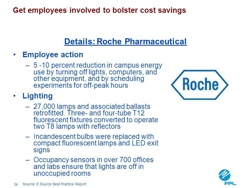 Details: Roche Pharmaceutical