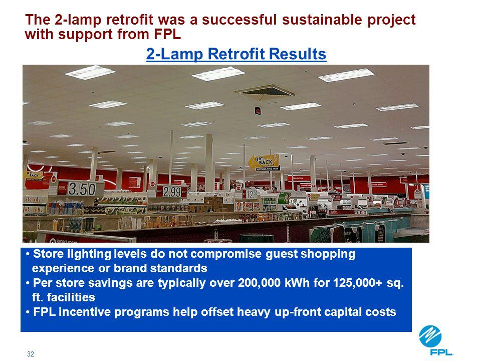 2-Lamp Retrofit Results