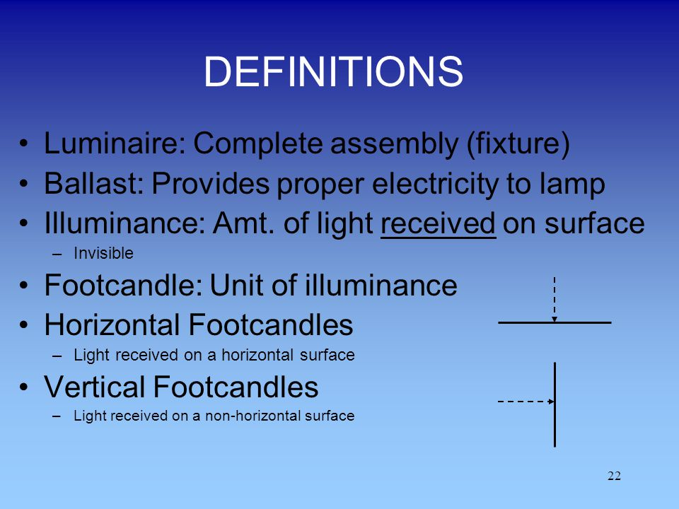 DEFINITIONS Luminaire: Complete assembly (fixture)