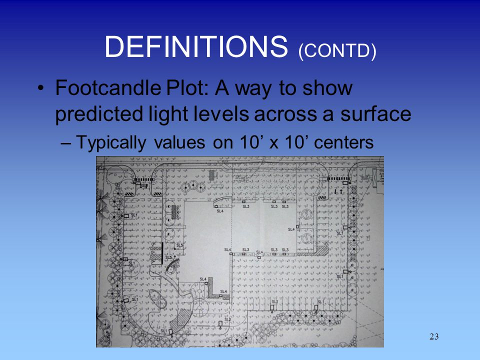 DEFINITIONS (CONTD) Footcandle Plot: A way to show predicted light levels across a surface.