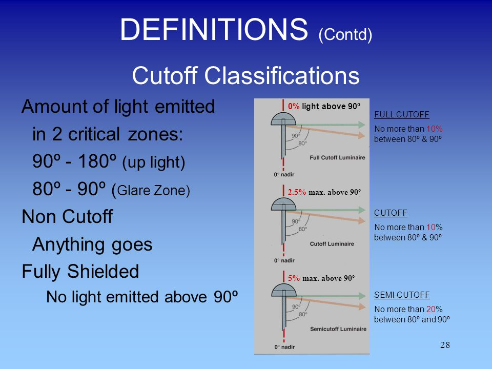Cutoff Classifications
