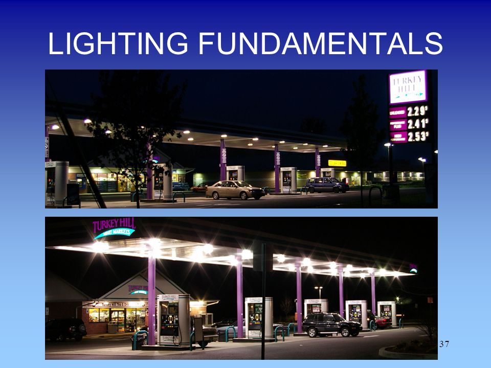 LIGHTING FUNDAMENTALS