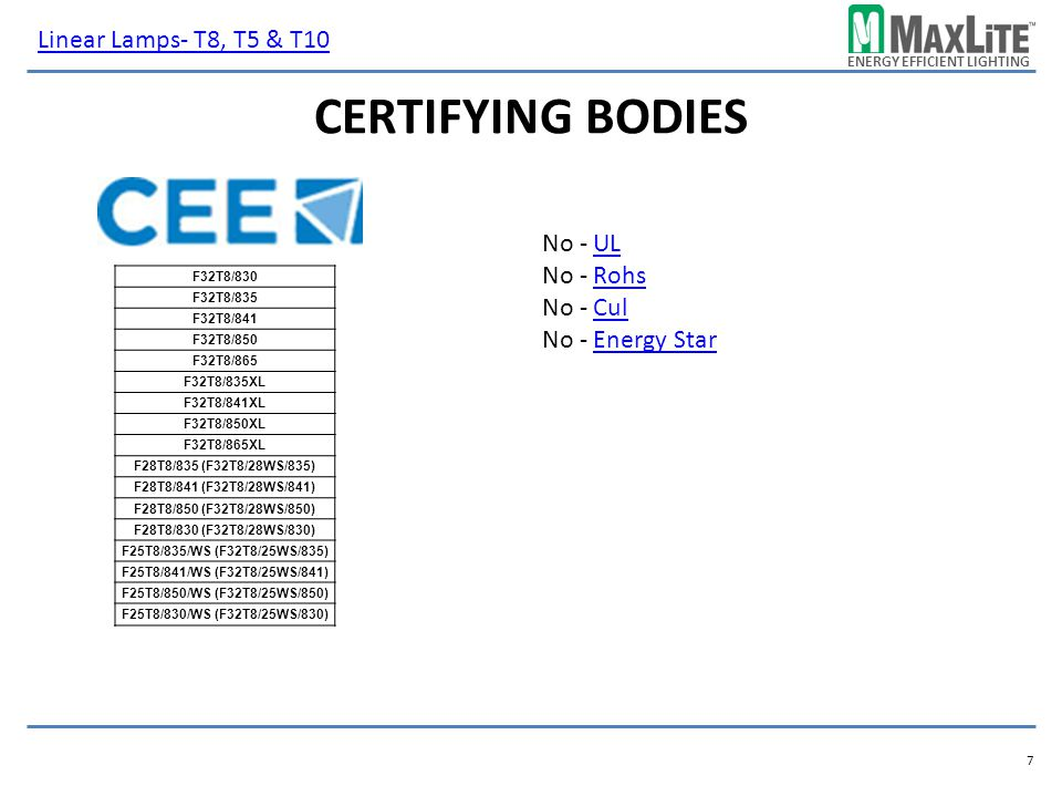 Certifying Bodies Linear Lamps- T8, T5 & T10 No - UL No - Rohs
