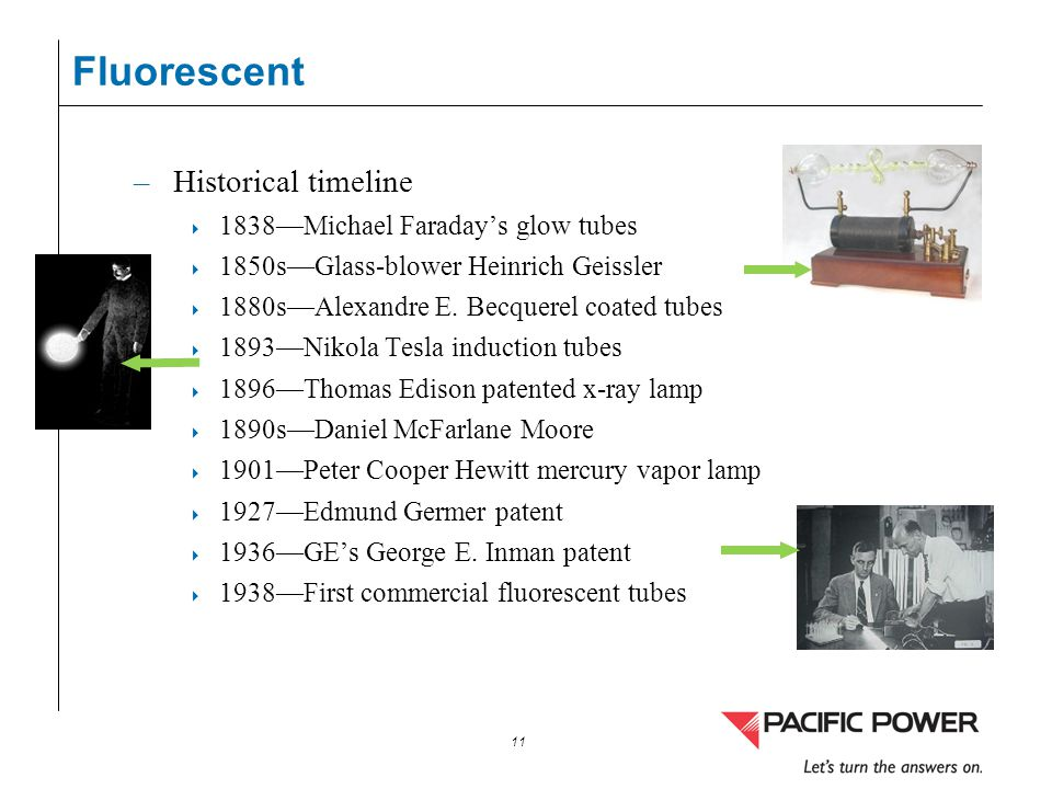 Fluorescent Historical timeline 1838—Michael Faraday's glow tubes