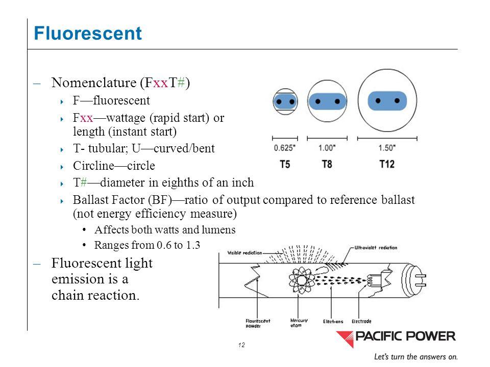 Fluorescent Nomenclature (FxxT#)