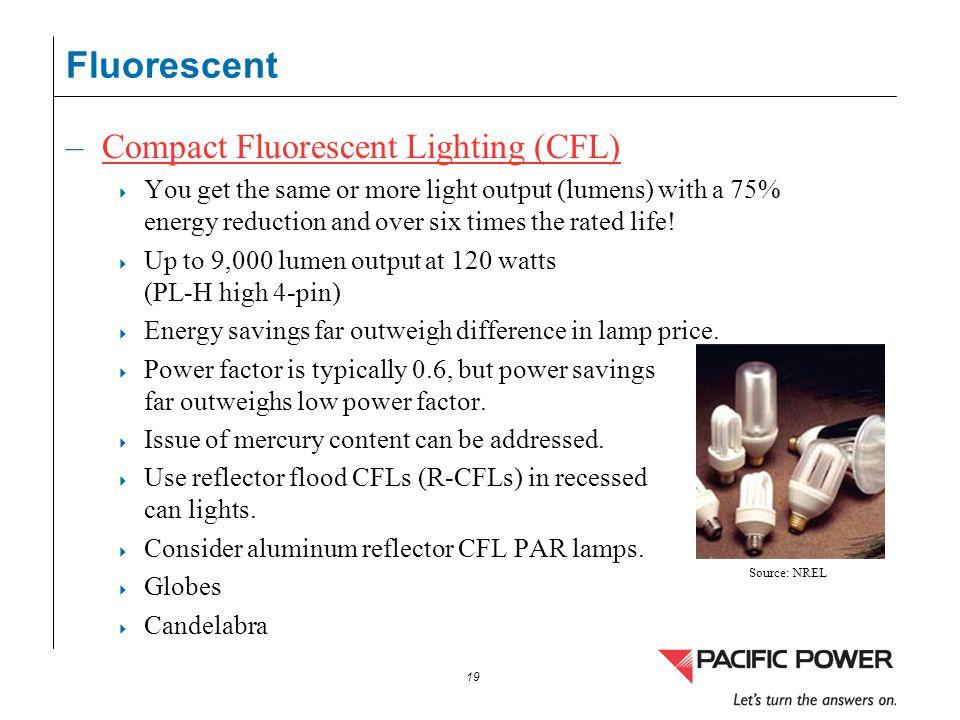 Fluorescent Compact Fluorescent Lighting (CFL)