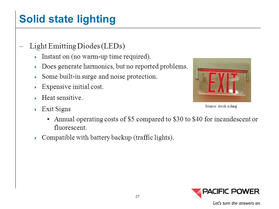 Solid state lighting Light Emitting Diodes (LEDs)