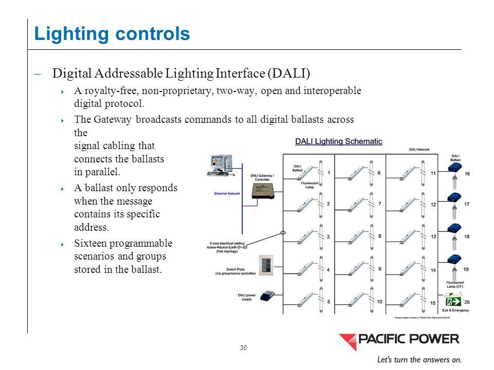 Lighting controls Digital Addressable Lighting Interface (DALI)