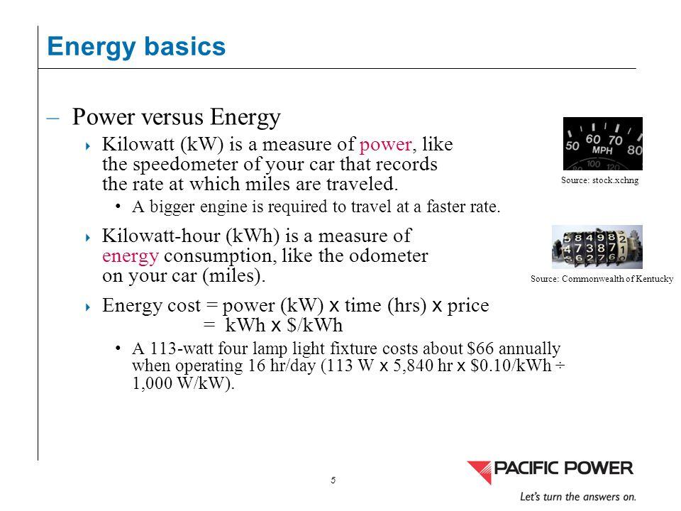 Energy basics Power versus Energy