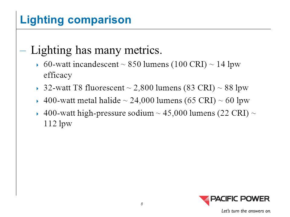 Lighting has many metrics.