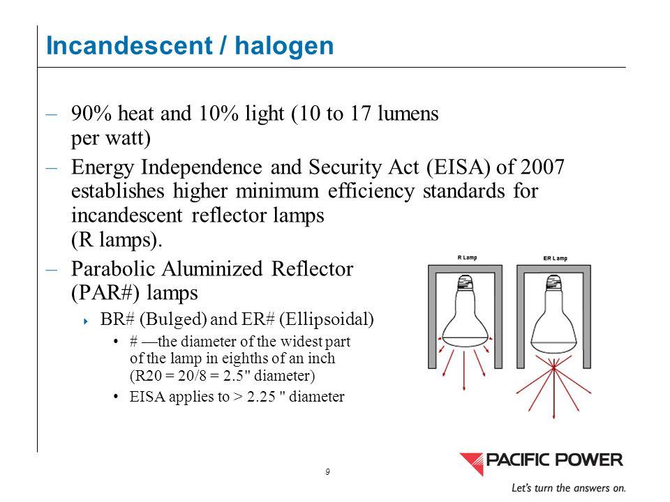 Incandescent / halogen