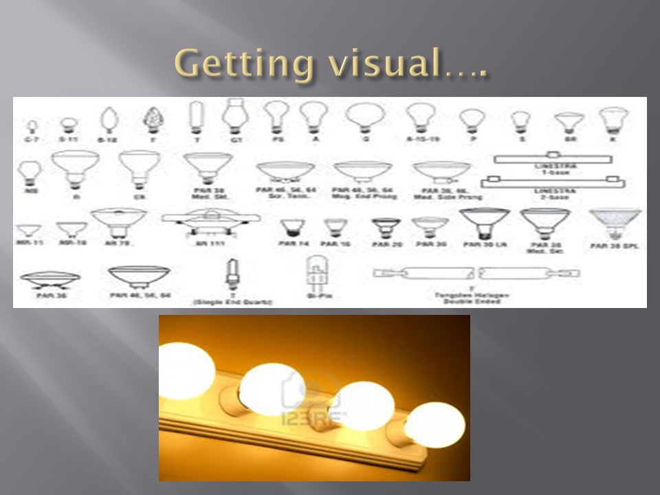 Getting visual….