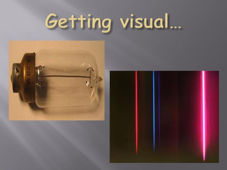 Getting visual…