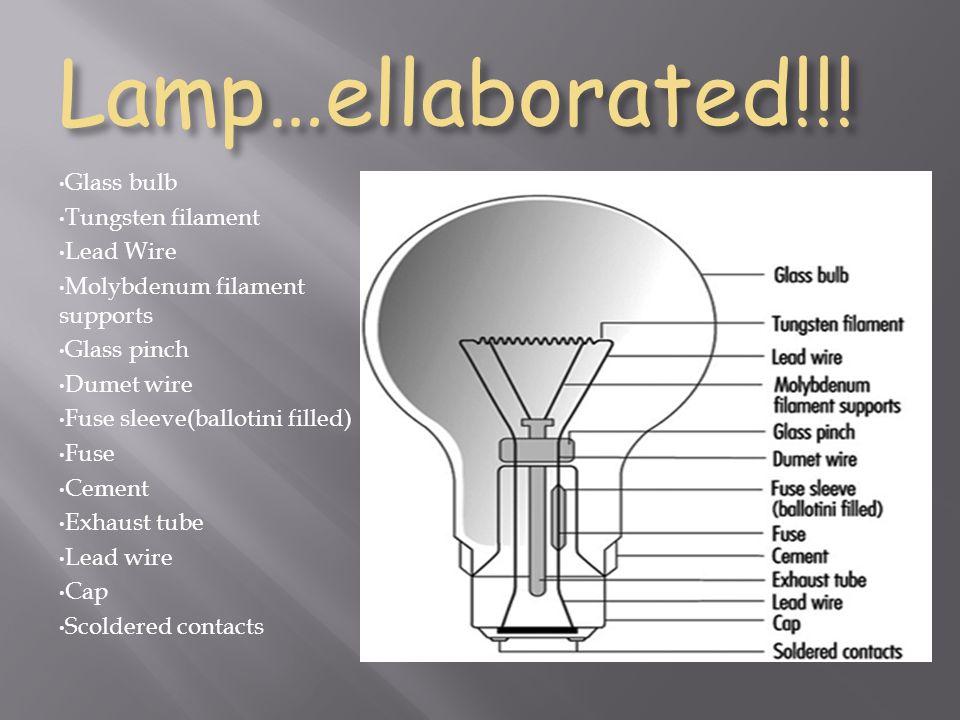 Lamp…ellaborated!!! Glass bulb Tungsten filament Lead Wire
