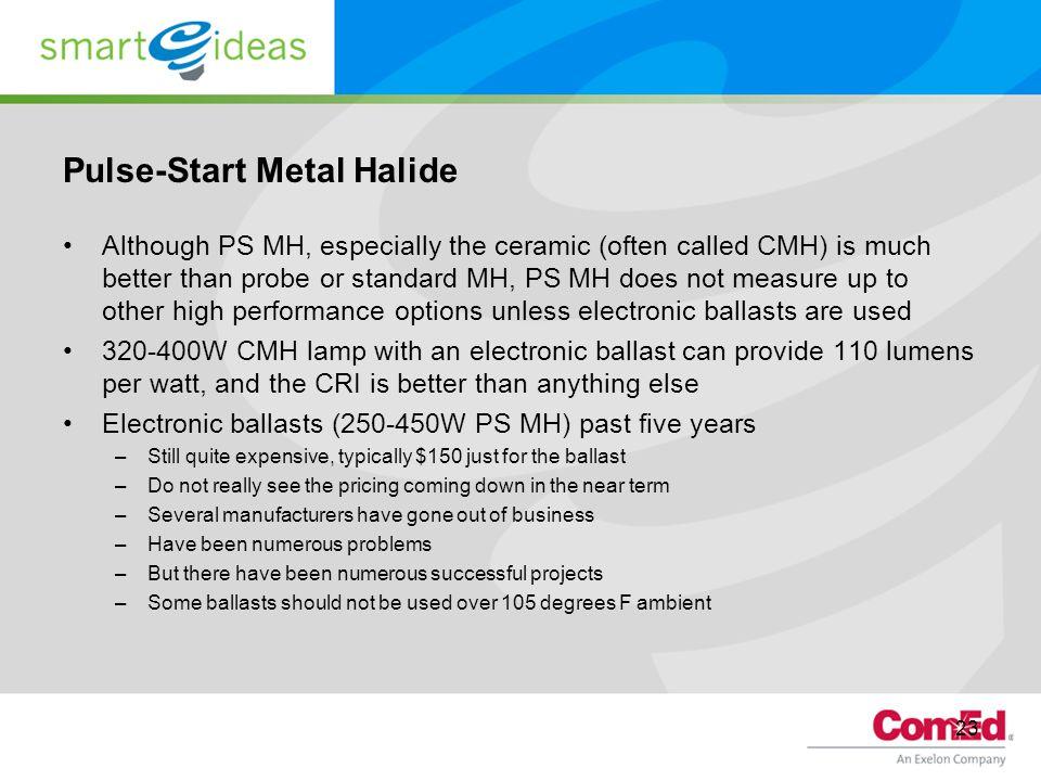 Pulse-Start Metal Halide